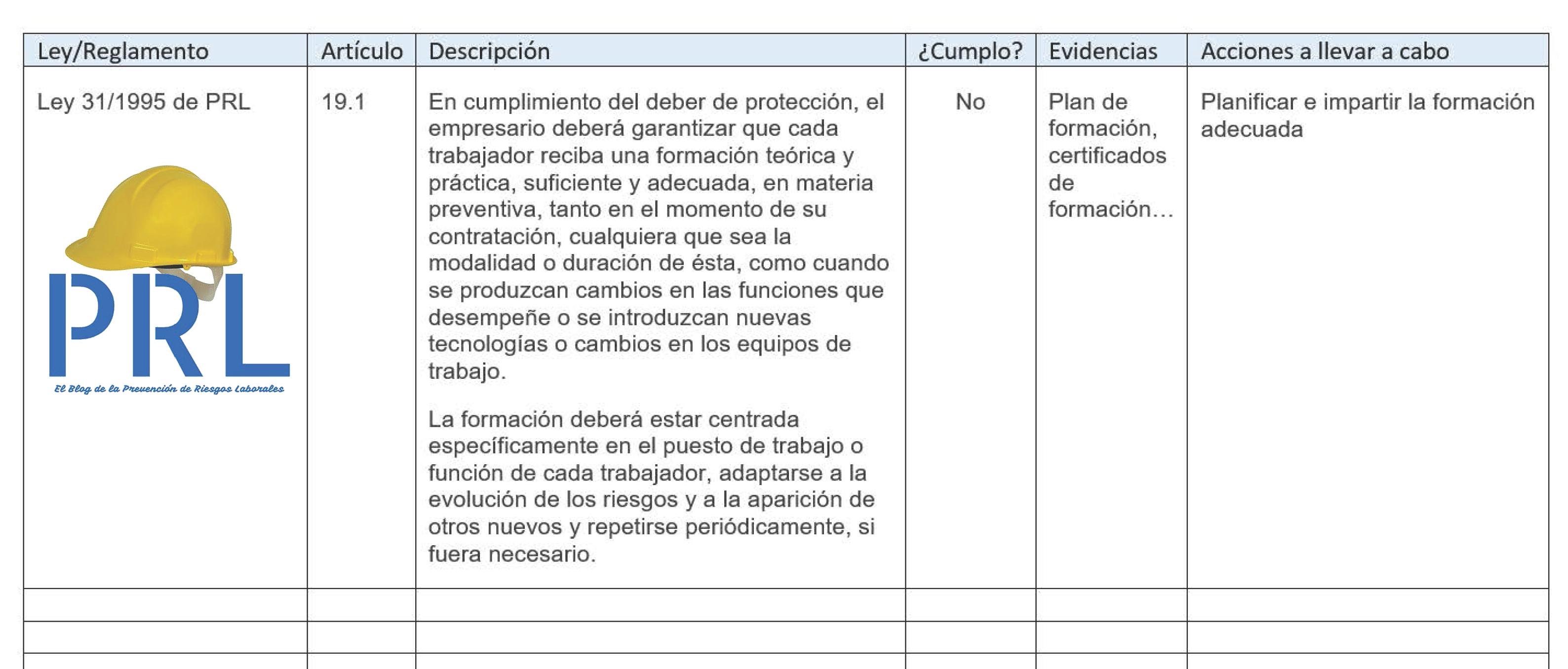 checklist-legislacion-prl